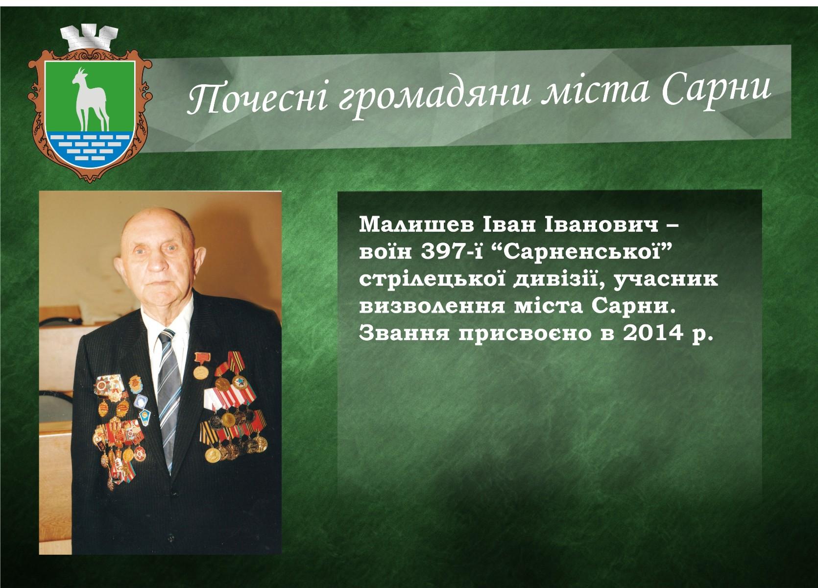 Малишев Іван Іванович