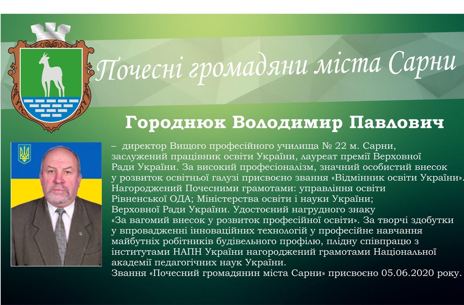 Городнюк Володимир Павлович